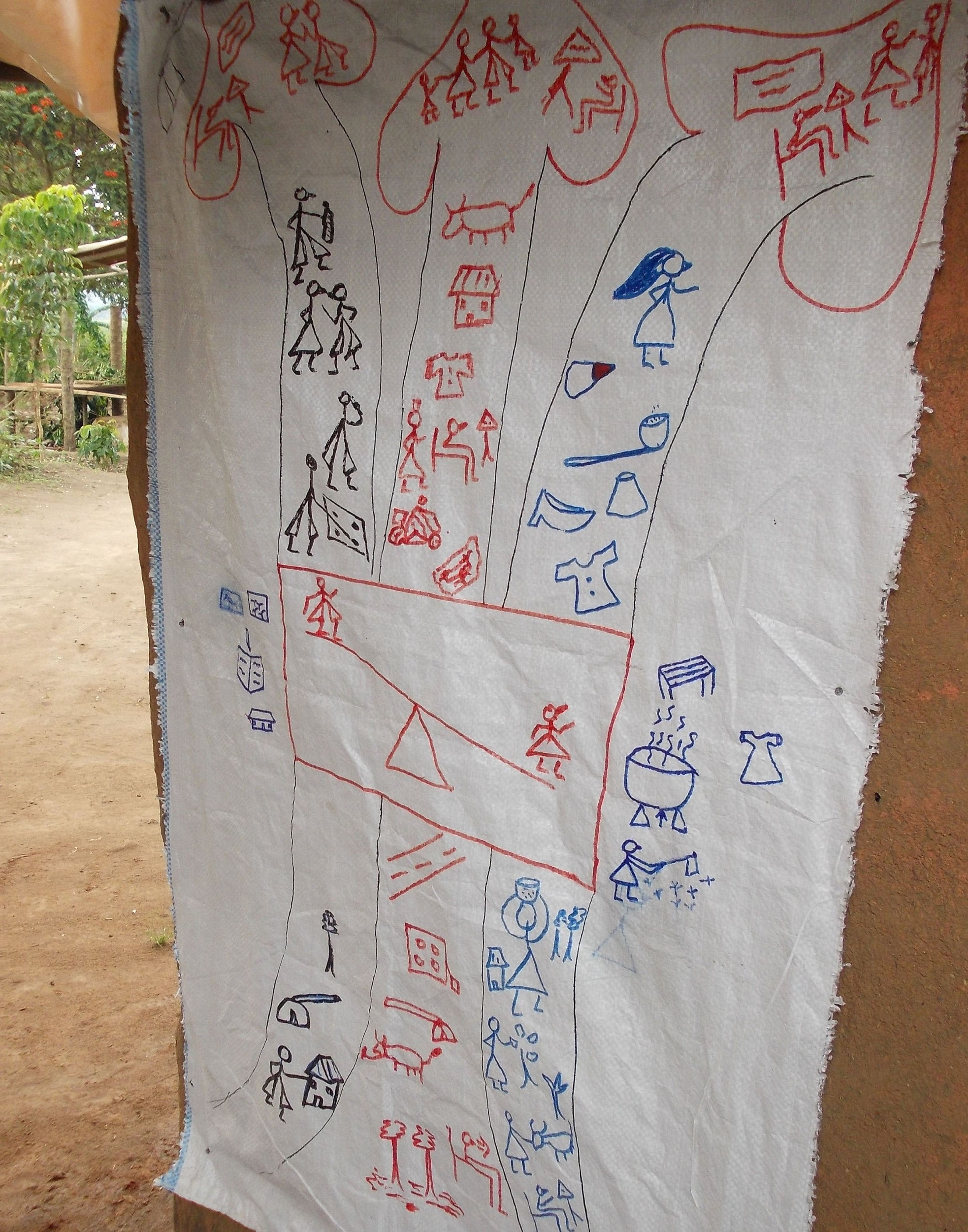 Members of the Kufuna Kwefaako Farmers Group in Uganda visualize the gendered division of labor in their families. Photo: Carsta Neuenroth/Brot für die Welt